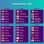 Ellenfeleket kapott a válogatott a 2022-es Katari labdarúgó VB selejtezőjében